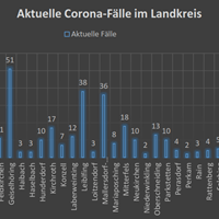 Corona-Fälle 23.04_1.png