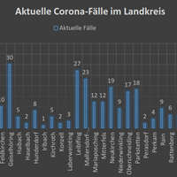 Corona-Fälle 05.05_1.png