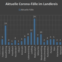 Corona-Fälle 15.01_1.png
